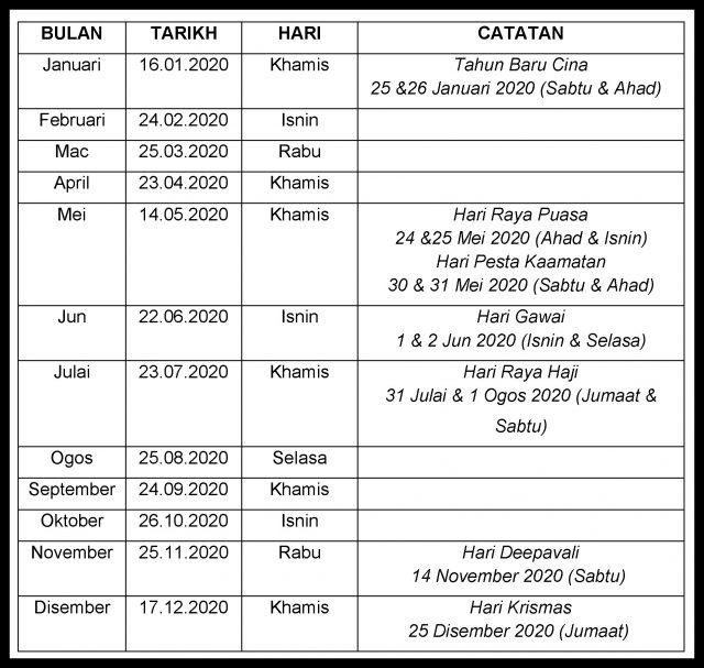 Portal Rasmi Pdt Gombak Jadual Gaji 2020 Negeri Selangor